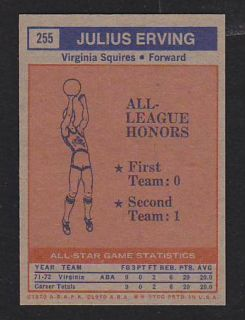 255 Julius Erving Rookie Virginia Squires NMT Mint ABA Card $50