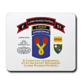 51 Long Range Patrol, 196th Light Infantry Bde