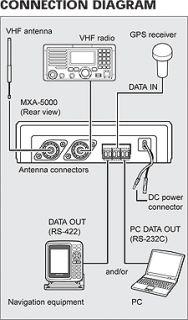 Icom MXA 5000 AIS Receiver with Real Time Traffic Info