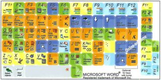 Microsoft Word Keyboard Stickers for Computers Laptops