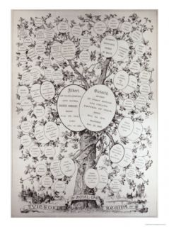 Key to Genealogical Tree, Showing the Descendants of Her Majesty Queen Victoria Giclee Print