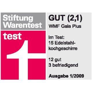 test wmf 121