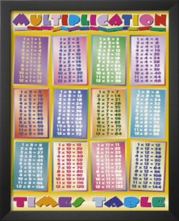 Multiplication (Math Times Tables) Art Poster Print Print