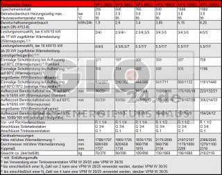 VAILLANT Solar Paket SHU 9.427, 6x VFK 155 V + auroMATIC 620/3 + VPS