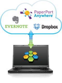 Speichern Sie Ihre PDFs in gängigen Cloud Diensten
