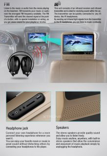 XTRONS HD906TD 2x9 headrest monitor DVD player (Black) and 2pcs IR