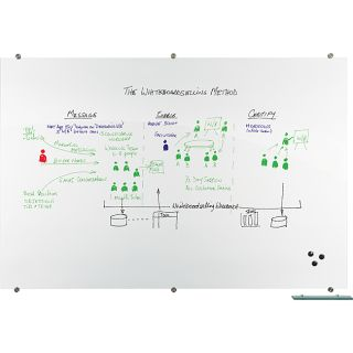 Best Rite Visionary Magnetic Glass Dry Erase Board Today $599.99